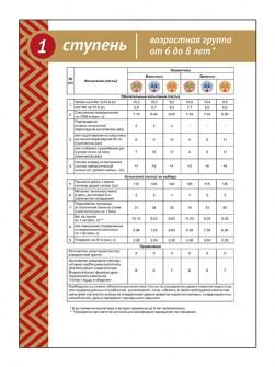 NKG3 - Наклейка с нормативами (6-17 лет) Image 1