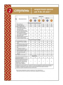 NKG3 - Наклейка с нормативами (6-17 лет) Image 2